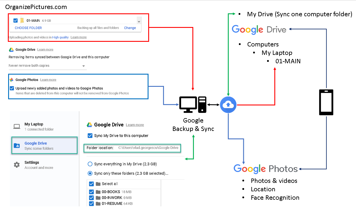 How to Configure Google Backup & Sync to Backup your Computer to Google Drive and Google Photos 2