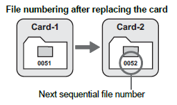 A continuous file numbering scheme for your digital camera keeps your image number going even if you remove your card