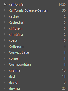 Adobe Lightroom keyword list